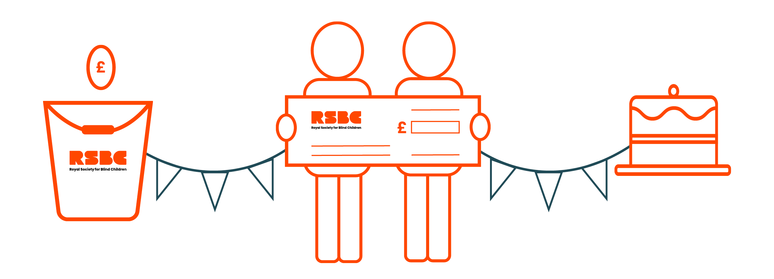 A graphic showing a fundraising bucket, two people holding an oversized cheque, and a cake